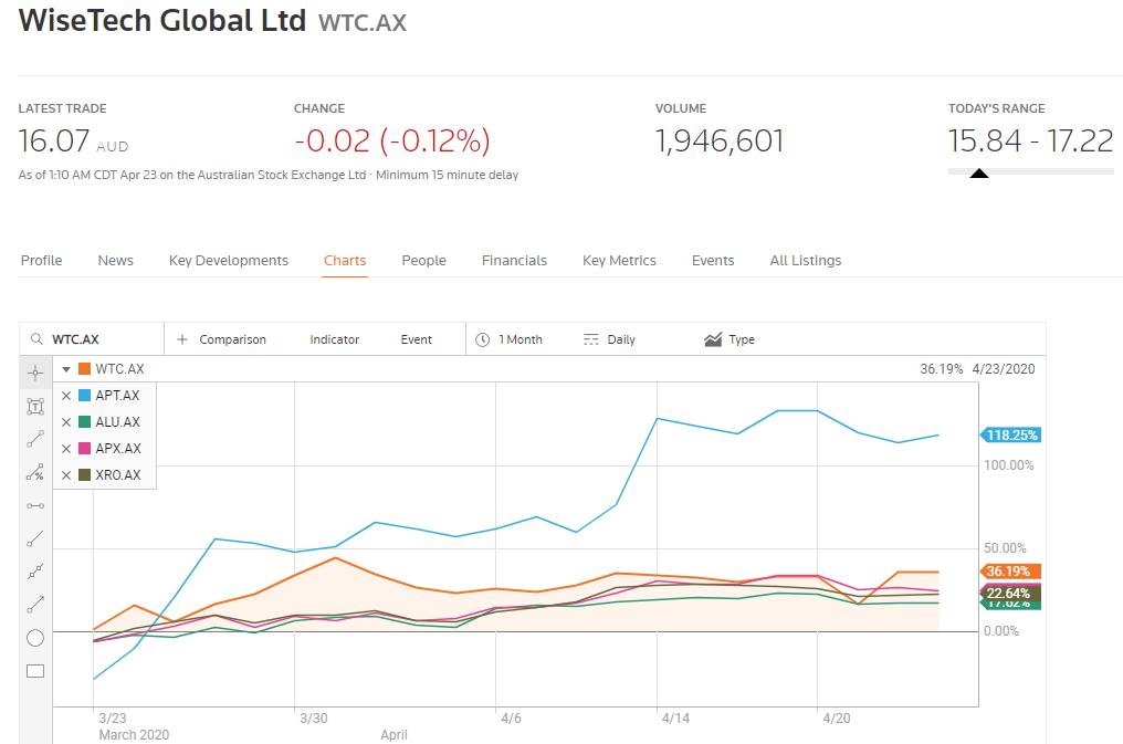 asx cryptocurrency stocks